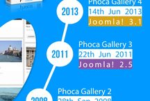 Phoca Gallery / Phoca Gallery is a Joomla! CMS gallery - image gallery for Joomla! CMS. It includes component, modules and plugins and allows users to display images or Youtube videos in many different styles.