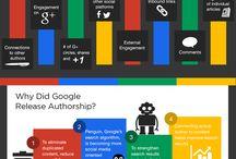 Google+ things