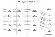 Ogham Alphabets