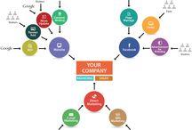 search marketing company