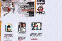 NHL.com timeline 1996 – 2017 / Look through the development of NHL.com websites on a timeline.