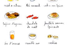 LANGUAGES • / Cute little pictures to help language learning!