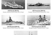 War / History