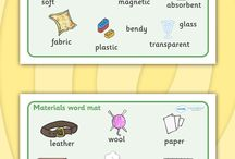 vlastnosti materiálov