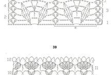Openwork Crochet
