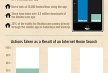 Social Media / by Parker Realty Group-KW