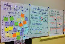 3rd grade Classroom Ideas