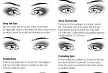 Tipy očí a očních víček