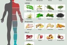 Anti histamin foods