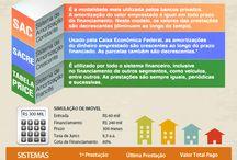 Mercado Imobiliário / Fique por dentro de todas as notícias do mercado imobiliário! Leia mais em: revista.zapimoveis.com.br/