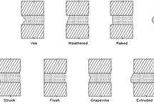 Details - Mortar Joints