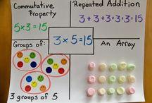 Maths: Multiplication