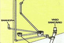 redes tubulação