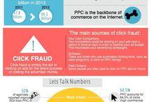 ppc infografika