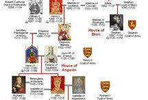 genealogie royale