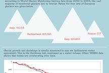 Infographics Travel