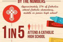 Catholic Schools Week #CSW