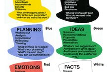critical thinking-creativity