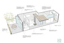 belsőépítészet (konyha)