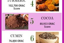 Herbs for Anti-Oxidant and Anti-Aging
