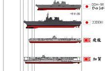 Sea MIL / Water vehicles