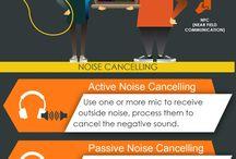 Infographic / Headphone Infographics
