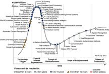 Future directions & Emerging Technologies