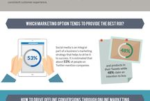 All about Marketing / Marketing Facts and Figures