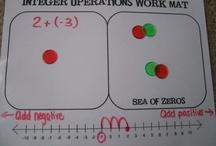 Homeschool Math Pre-Algebra