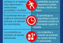 USO DISPOSITIVOS MÓVILES PARA LA ENSEÑANZA / M LEARNING