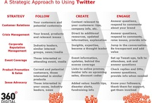 Social Media / Social media infographics and models used in our research project.