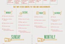 Household planning