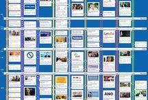 Internet Marketing / Infografiky věnované internetovému marketingu, které mě při korzování po internetu zaujaly.
