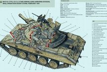 Vietnam M551 Sheridan
