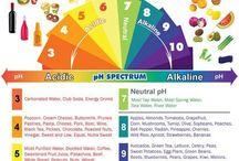 Alkaline diet / Healthy food
