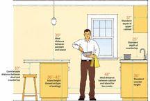 Misure ergonomiche