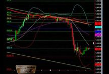 Day Trading Course Charts
