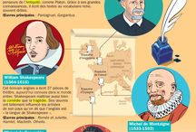 Les grands écrivains