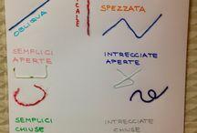 grafo-motricitá