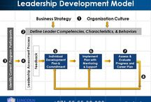 Development of people is the highest calling of leadership. Join us www.lincoln-edu.ae