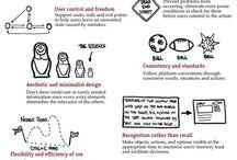About UI/UX design