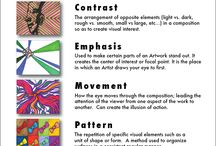 Art and design theory