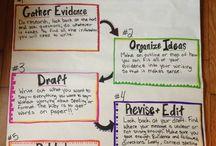 Writing / 7th Grade Creative Writing