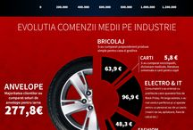 Studii si evolutii / Black Friday, R&D