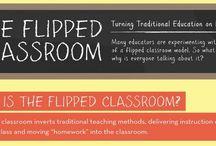 Flipping the EFL Classroom