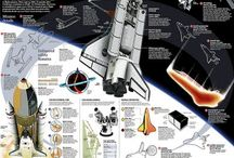 Infographics ⊙ Space