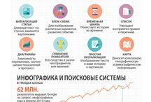 инофографики