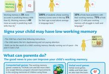 Parents / Resources and ideas for parents of children with dyslexia