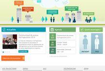 A voir sur le web / Sites internet santé / hôpital /