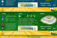 infografiche mondiali Brasile